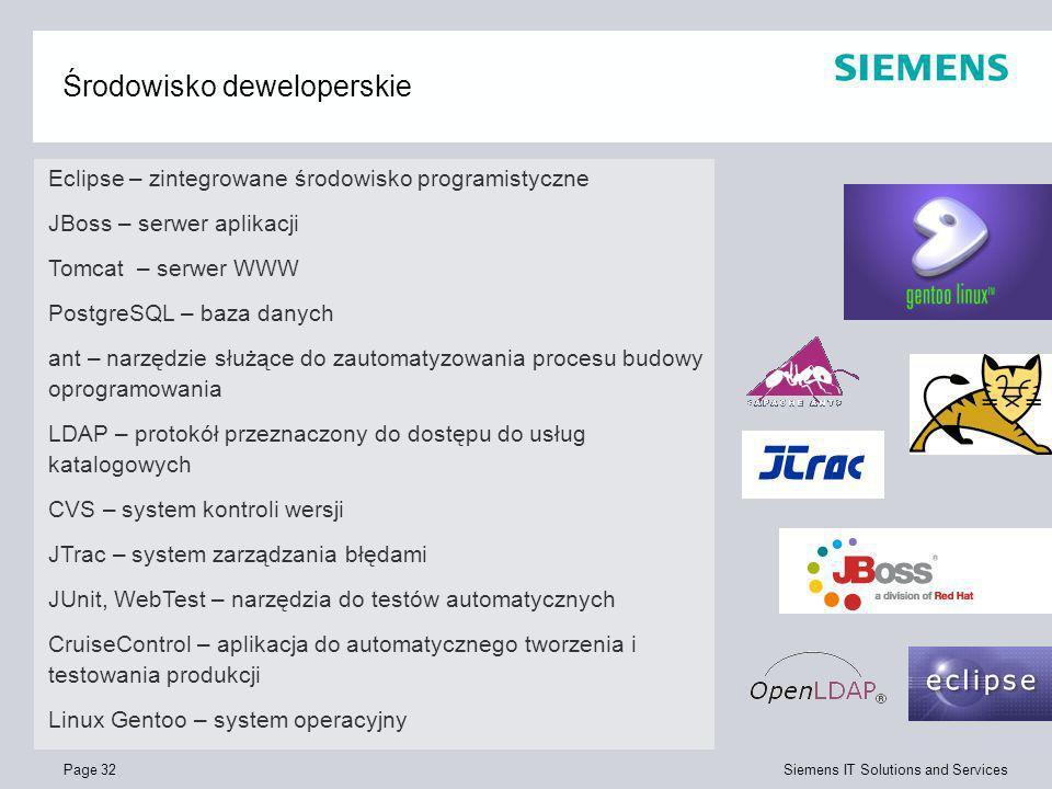 Page 32 Siemens IT Solutions and Services Środowisko deweloperskie Eclipse – zintegrowane środowisko programistyczne JBoss – serwer aplikacji Tomcat –