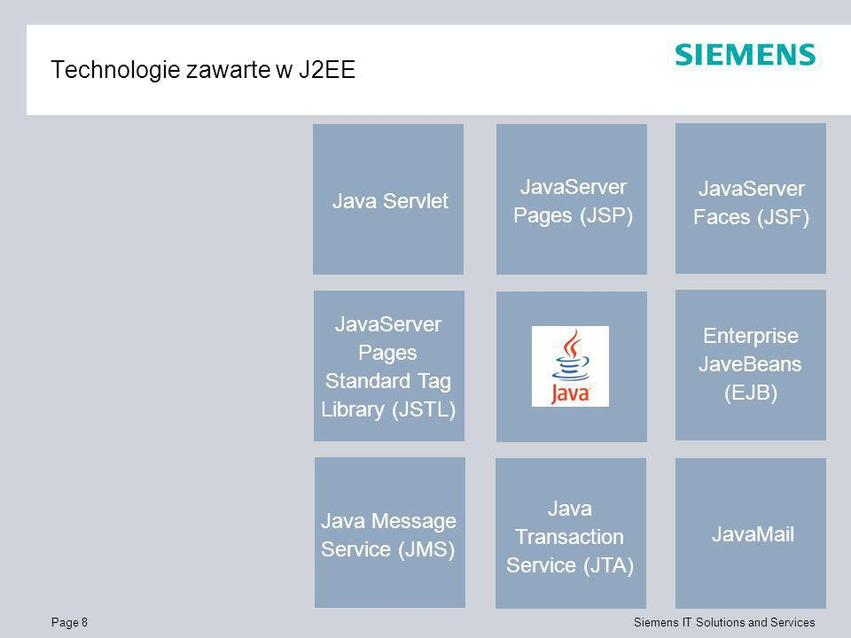 Page 29 Siemens IT Solutions and Services Architektura – warstwa logiki biznesowej Zapisane są w niej reguły biznesowe wymagane przez aplikację Przetwarza dane zawarte w warstwie danych Odpowiada za obsługę wyjątków Implementacje poszczególnych funkcjonalności zawarte są w transakcjach Pośredniczy w wymianie i odpowiada za przetwarzanie informacji pomiędzy warstwą prezentacji a warstwą danych
