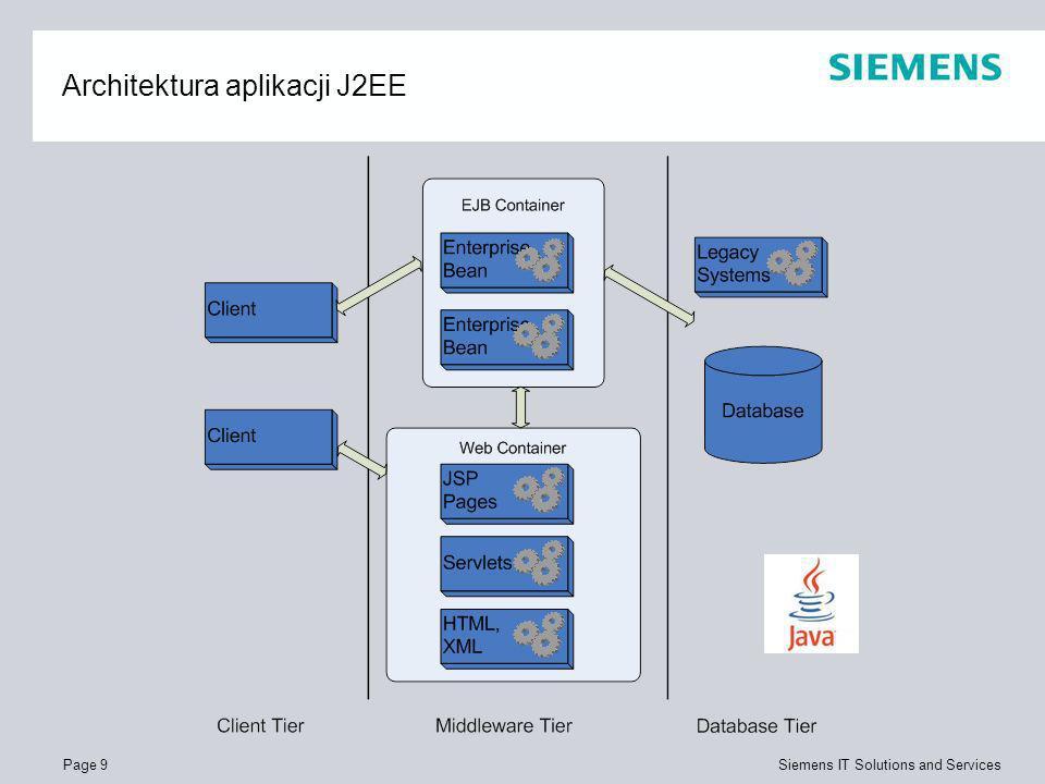 Page 30 Siemens IT Solutions and Services Architektura – warstwa prezentacji Umożliwia użytkownikowi wprowadzanie danych do systemu i ich przeglądanie oraz widzi wyniki działania systemu Tworzy widoki na podstawie danych otrzymanych z warstwy logiki biznesowej Związana jest z warstwą biznesową
