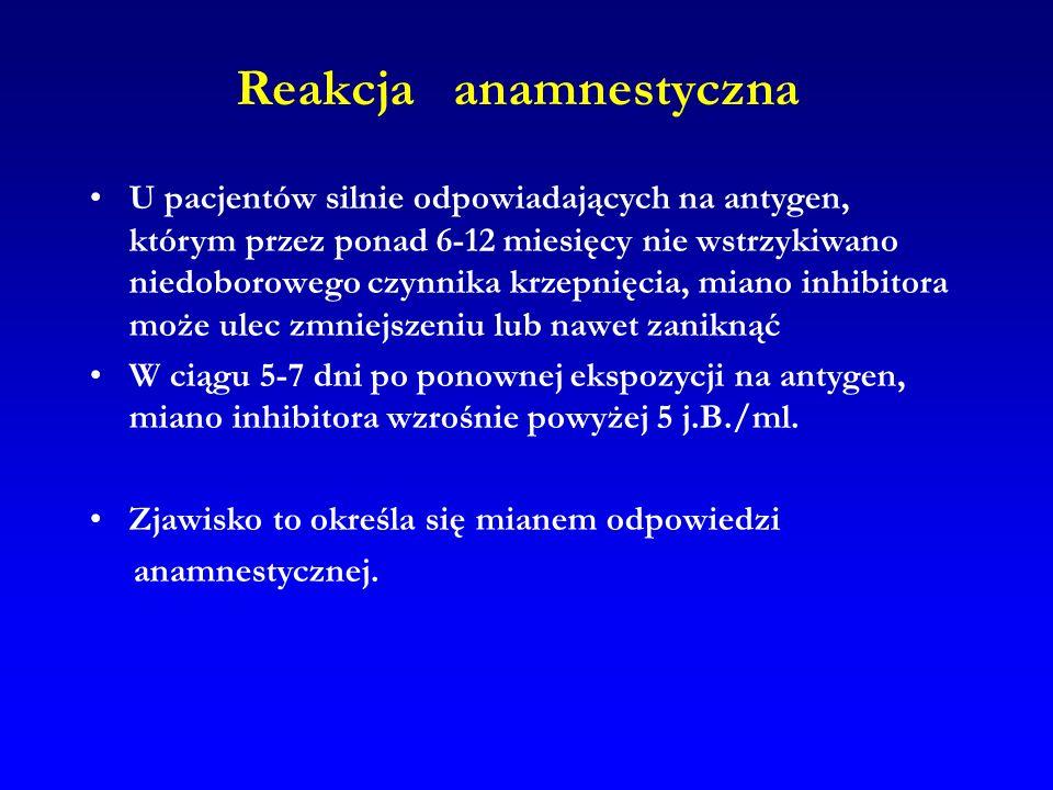 Reakcja anamnestyczna U pacjentów silnie odpowiadających na antygen, którym przez ponad 6-12 miesięcy nie wstrzykiwano niedoborowego czynnika krzepnię