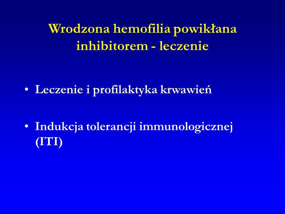 Wrodzona hemofilia powikłana inhibitorem - leczenie Leczenie i profilaktyka krwawień Indukcja tolerancji immunologicznej (ITI)