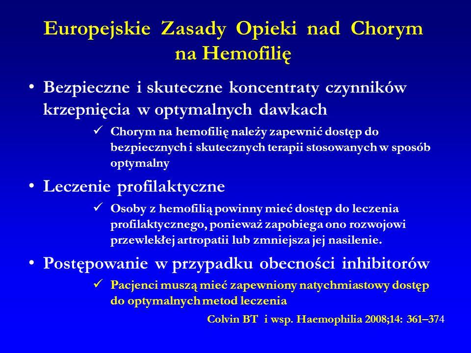 Europejskie Zasady Opieki nad Chorym na Hemofilię Bezpieczne i skuteczne koncentraty czynników krzepnięcia w optymalnych dawkach Chorym na hemofilię n