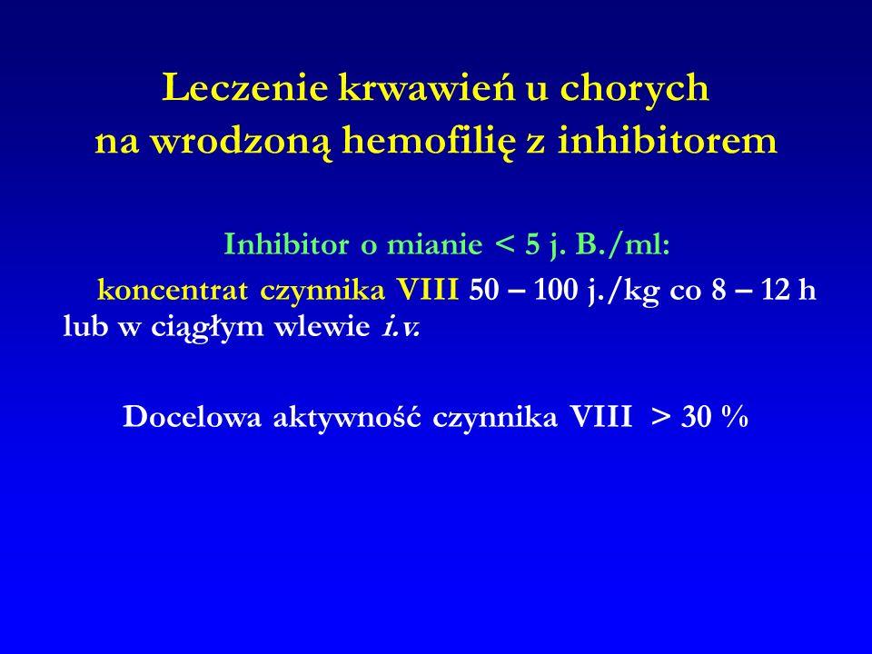 Leczenie krwawień u chorych na wrodzoną hemofilię z inhibitorem Inhibitor o mianie < 5 j. B./ml: koncentrat czynnika VIII 50 – 100 j./kg co 8 – 12 h l