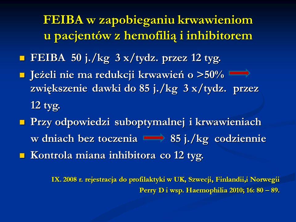 FEIBA w zapobieganiu krwawieniom u pacjentów z hemofilią i inhibitorem FEIBA 50 j./kg 3 x/tydz. przez 12 tyg. FEIBA 50 j./kg 3 x/tydz. przez 12 tyg. J