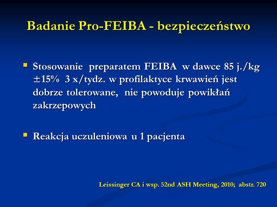 Badanie Pro-FEIBA - bezpieczeństwo Stosowanie preparatem FEIBA w dawce 85 j./kg ±15% 3 x/tydz. w profilaktyce krwawień jest dobrze tolerowane, nie pow