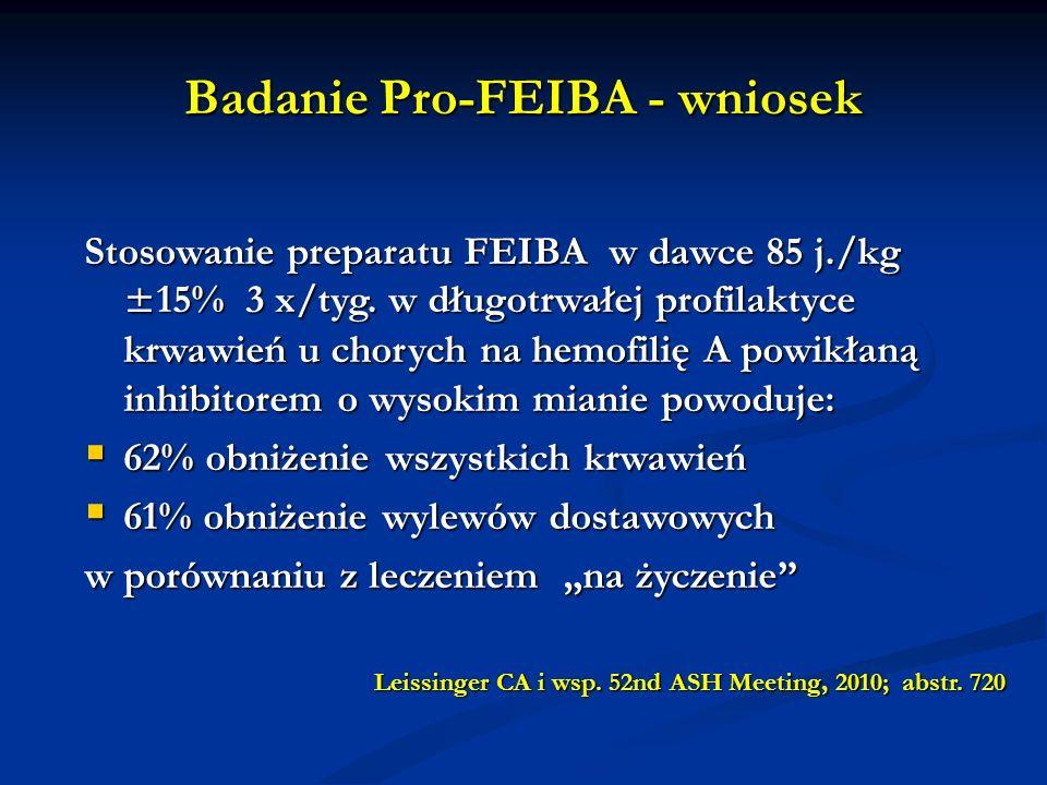Badanie Pro-FEIBA - wniosek Stosowanie preparatu FEIBA w dawce 85 j./kg ±15% 3 x/tyg. w długotrwałej profilaktyce krwawień u chorych na hemofilię A po