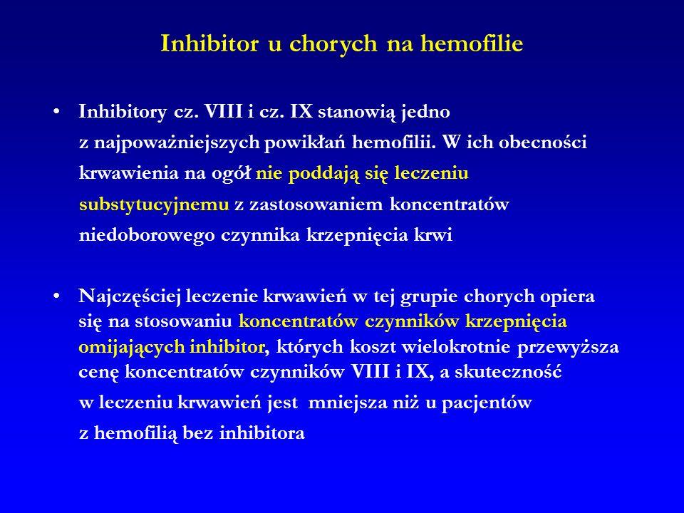 Inhibitor u chorych na hemofilie u 30% chorych z ciężką hemofilię A (VIII:C <1% normy), u 0,9-7% pacjentów z umiarkowaną i łagodną hemofilią A 76% w wieku < 10 lat - najczęściej w ciągu pierwszych 50 dni ekspozycji na czynnik VIII; drugi szczyt w wieku >50 lat u 1,5 - 3 % chorych na hemofilię B Inhibitor wiąże się z czynnikiem krzepnięcia i hamuje jego aktywność