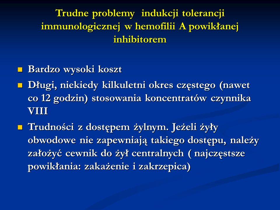 Trudne problemy indukcji tolerancji immunologicznej w hemofilii A powikłanej inhibitorem Bardzo wysoki koszt Bardzo wysoki koszt Długi, niekiedy kilku