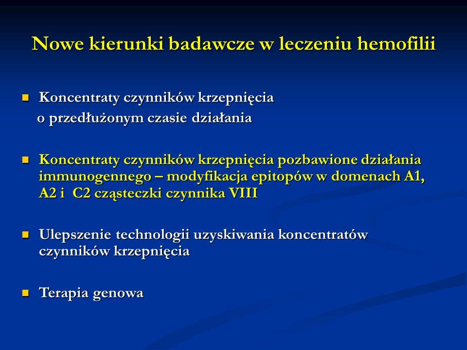 Nowe kierunki badawcze w leczeniu hemofilii Koncentraty czynników krzepnięcia Koncentraty czynników krzepnięcia o przedłużonym czasie działania o prze