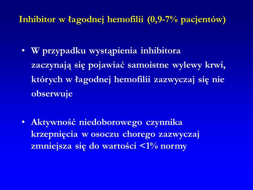 Czynniki wpływające na tworzenie się inhibitora u chorych na hemofilię A Czynniki genetyczne – rodzaj mutacji (duże delecje, mutacje nonsensowne, inwersja i translokacja intronów 1-22) Odpowiedź immunologiczna (procesy zapalne, zabiegi operacyjne, reakcja na ciężkie krwawienia, szczepienia) Rodzaj i sposób stosowania koncentratu czynnika krzepnięcia