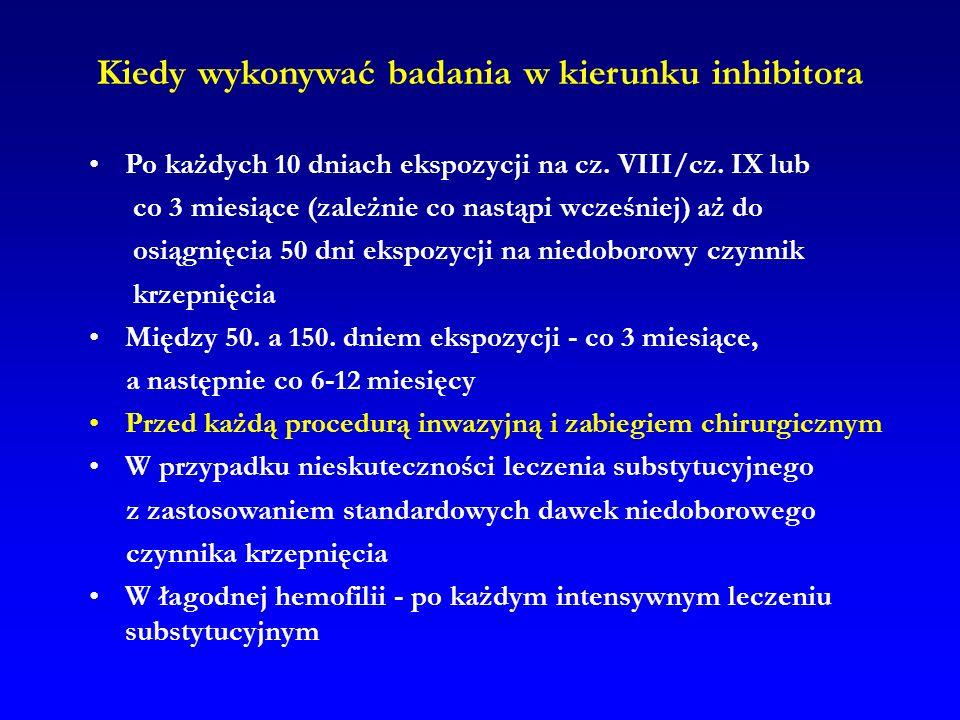 Diagnostyka hemofilii A powikłanej inhibitorem Przedłużenie APTT z brakiem korekcji osoczem kontrolnym Aktywność czynnika VIII 0 -1% (n.