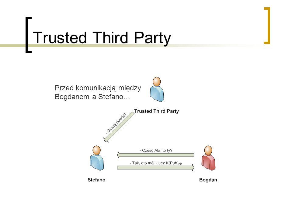 Trusted Third Party Przed komunikacją między Bogdanem a Stefano…