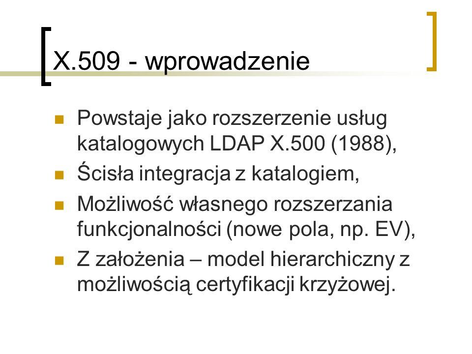 X.509 – elementy składowe Urząd certyfikacji (CA), Urząd rejestracyjny (RA) - opcja, Użytkownik końcowy (EE), Certyfikat = klucz publiczny EE wraz z dodatkowymi informacjami podpisany przez CA, Repozytorium certyfikatów, Listy odwołań (CRL).