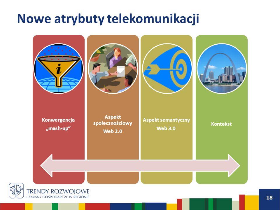 Nowe atrybuty telekomunikacji -18-