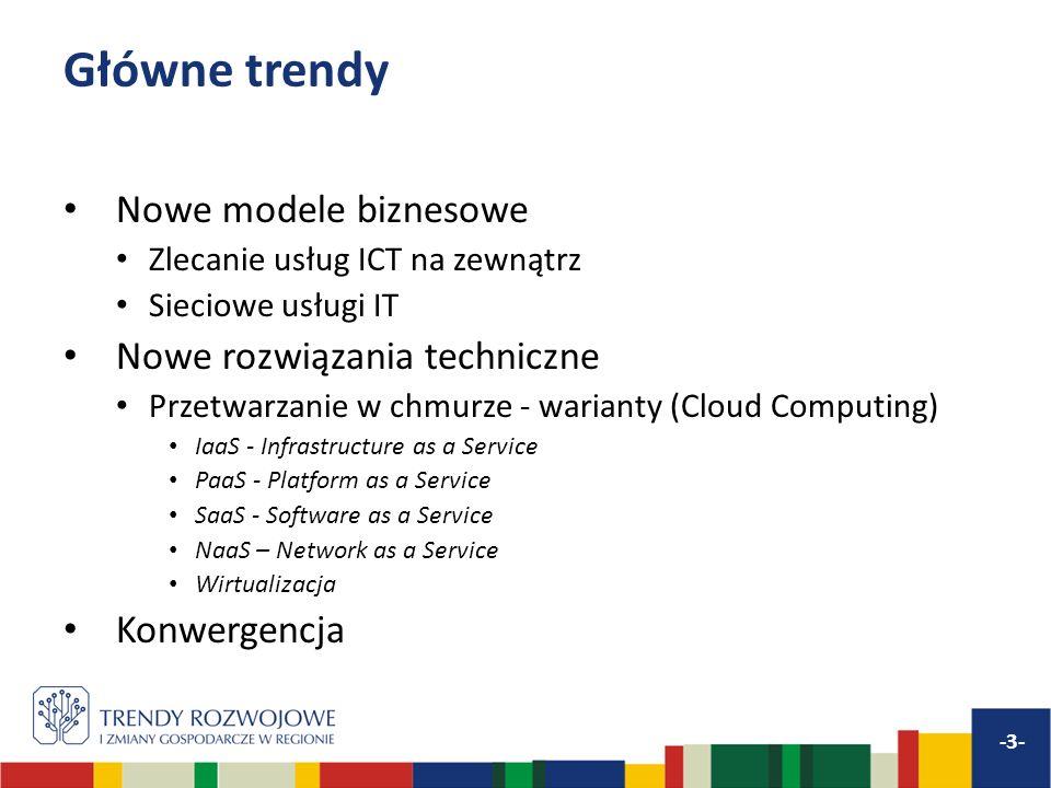 Główne trendy Nowe modele biznesowe Zlecanie usług ICT na zewnątrz Sieciowe usługi IT Nowe rozwiązania techniczne Przetwarzanie w chmurze - warianty (