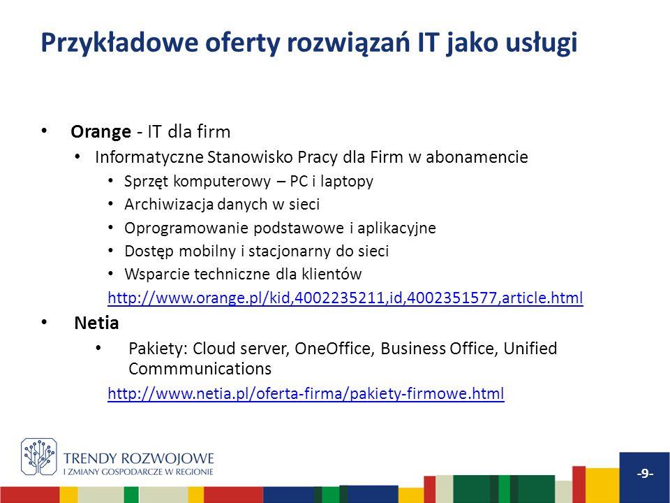 Przykładowe oferty rozwiązań IT jako usługi Orange - IT dla firm Informatyczne Stanowisko Pracy dla Firm w abonamencie Sprzęt komputerowy – PC i lapto
