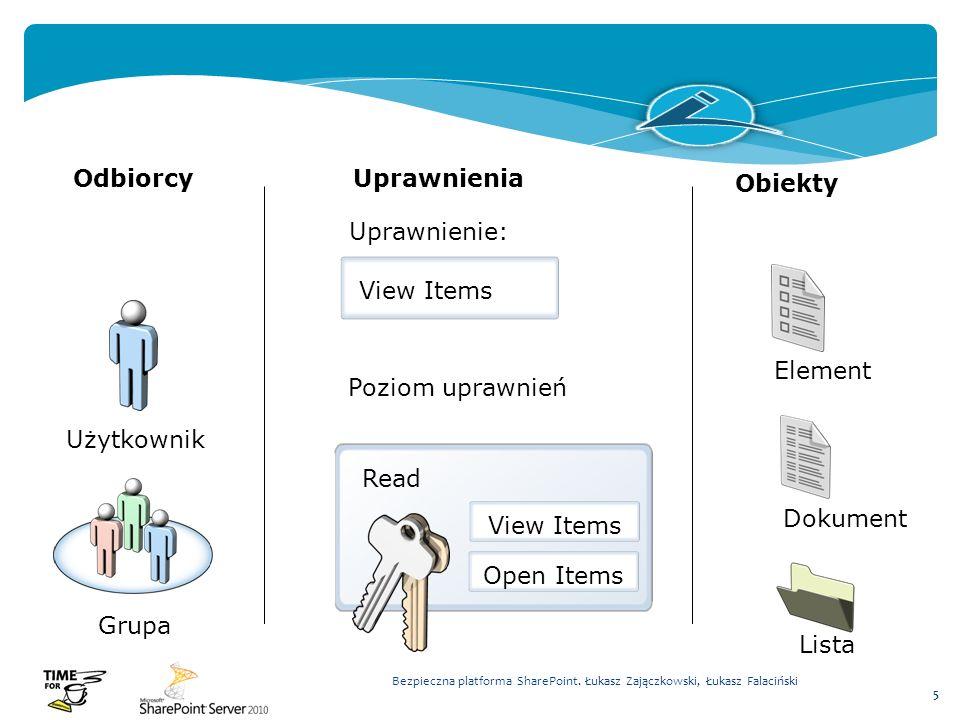 Bezpieczna platforma SharePoint. Łukasz Zajączkowski, Łukasz Falaciński 5 Read View Items Open Items View Items Użytkownik Grupa OdbiorcyUprawnienia O