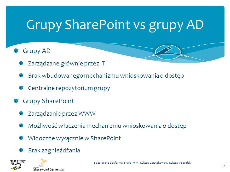 Grupy SharePoint vs grupy AD Grupy AD Zarządzane głównie przez IT Brak wbudowanego mechanizmu wnioskowania o dostęp Centralne repozytorium grupy Grupy