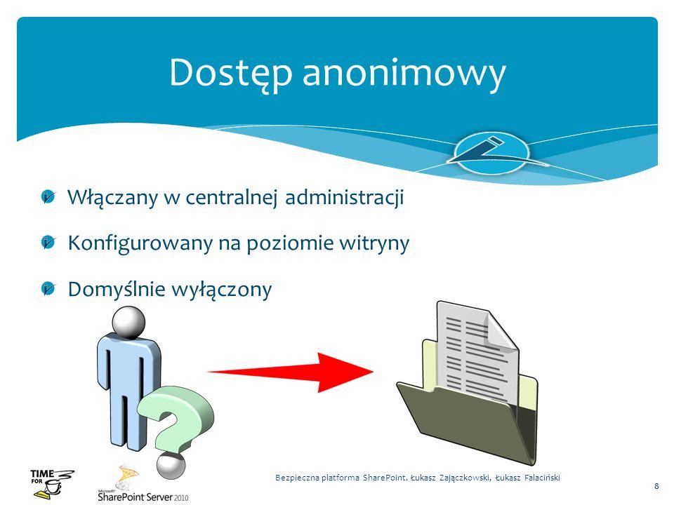 Dostęp anonimowy Włączany w centralnej administracji Konfigurowany na poziomie witryny Domyślnie wyłączony Bezpieczna platforma SharePoint. Łukasz Zaj
