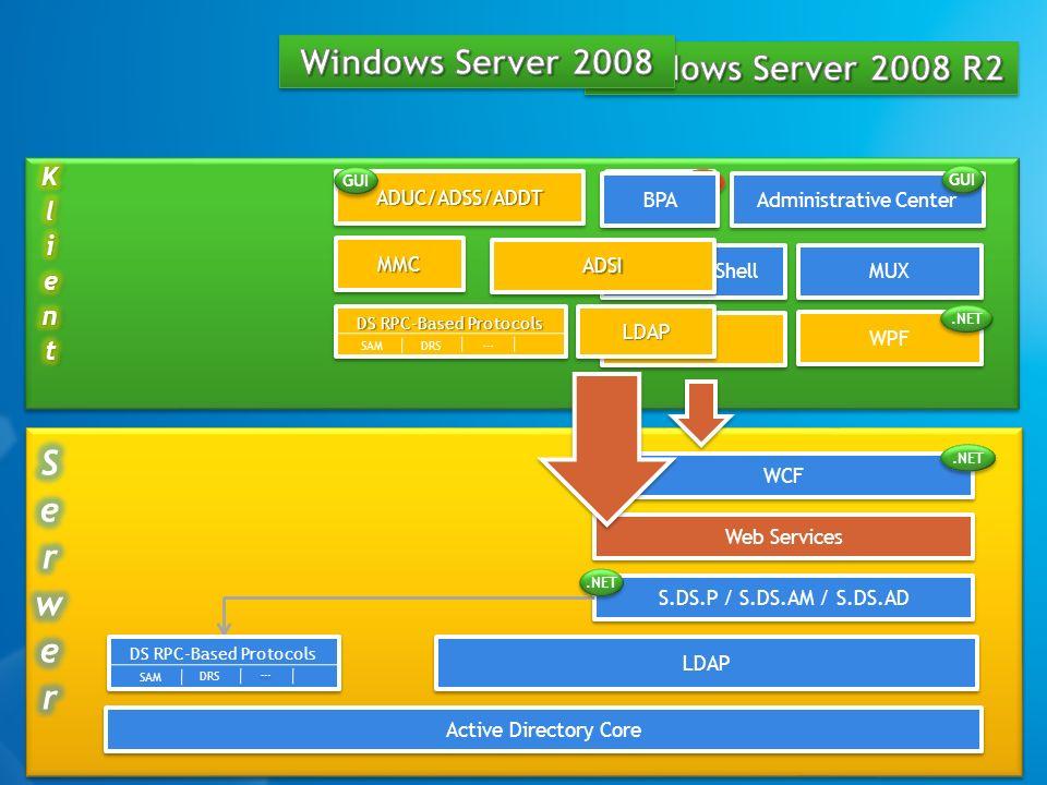 LDAP Web Services S.DS.P / S.DS.AM / S.DS.AD AD PowerShell MUX WCF.NET WPF.NET WCF. NET ADUC/ADSS/ADDTADUC/ADSS/ADDTWSHWSH ADSI LDAP MMCMMC … GUI DS R