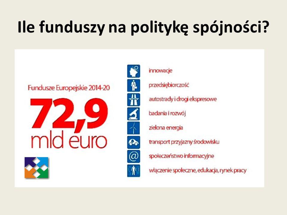 Wysokość budżetu i podział funduszy pomiędzy Państwa Członkowskie UE to nie jedyne ustalenia szczytu.