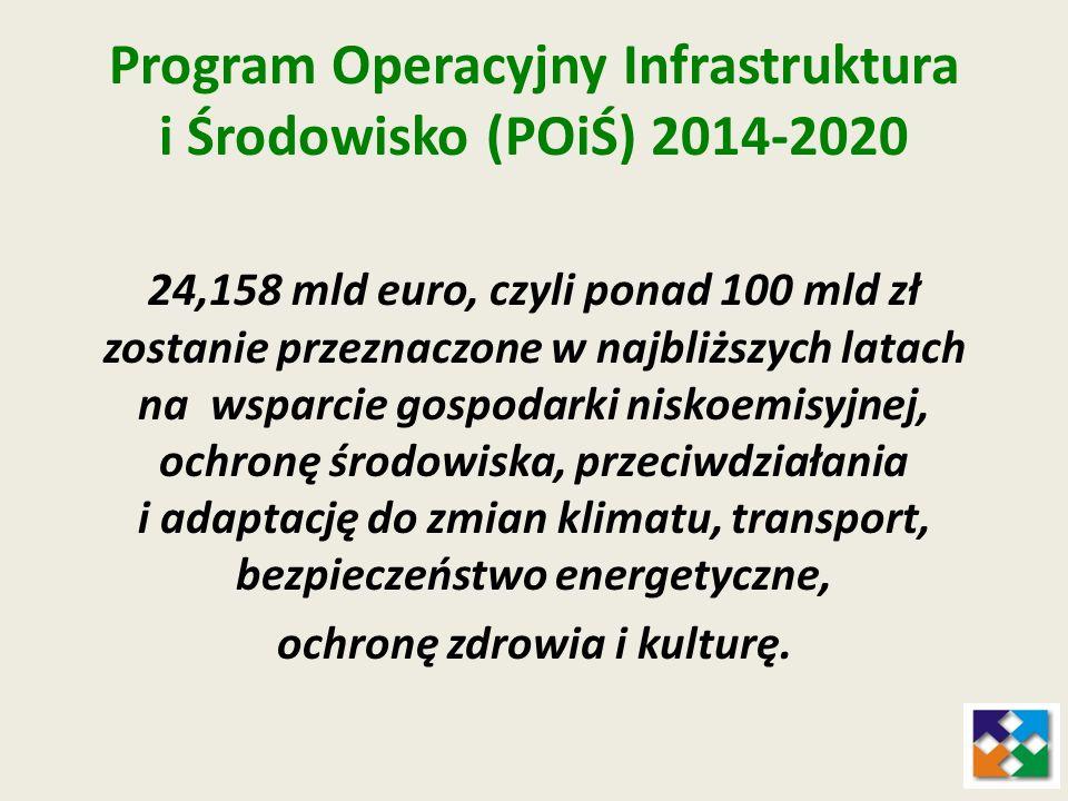 Program Operacyjny Infrastruktura i Środowisko (POiŚ) 2014-2020 24,158 mld euro, czyli ponad 100 mld zł zostanie przeznaczone w najbliższych latach na