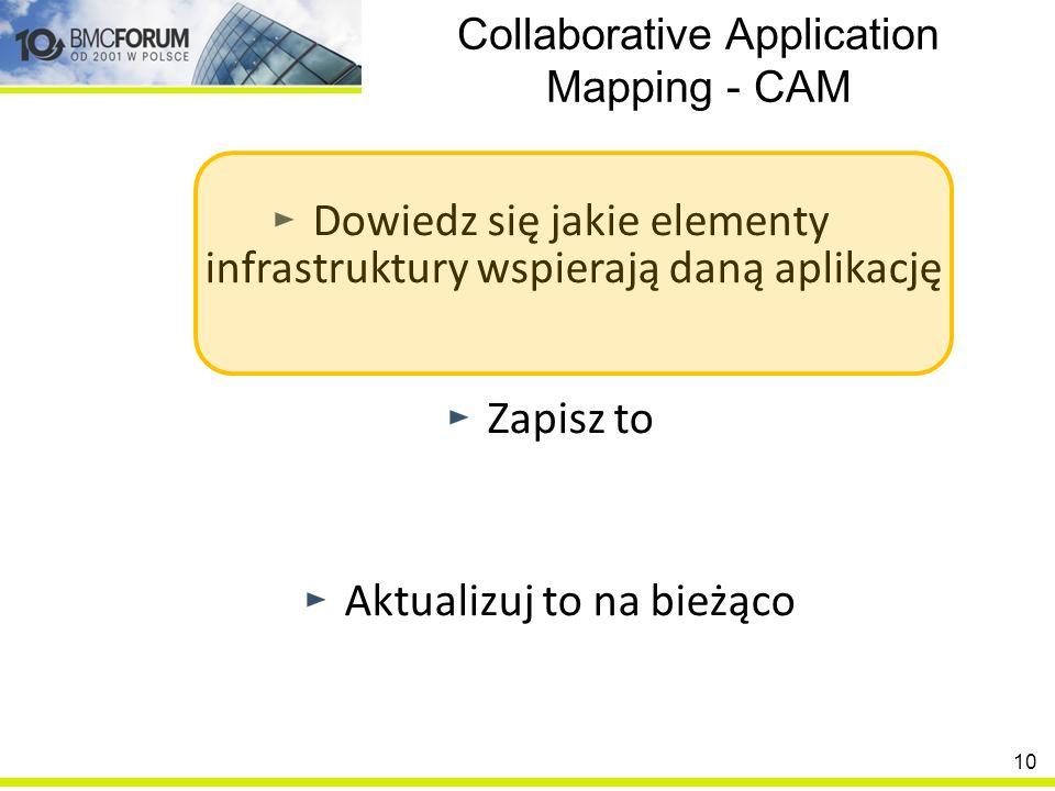 Dowiedz się jakie elementy infrastruktury wspierają daną aplikację Zapisz to Aktualizuj to na bieżąco 10