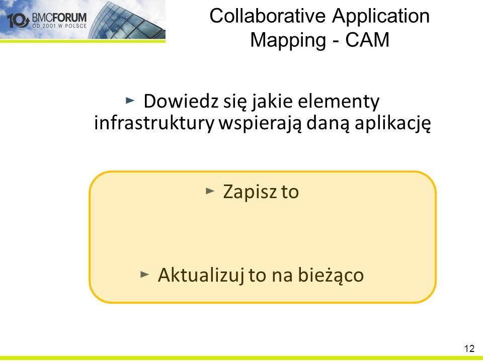 Collaborative Application Mapping - CAM Dowiedz się jakie elementy infrastruktury wspierają daną aplikację Zapisz to Aktualizuj to na bieżąco 12