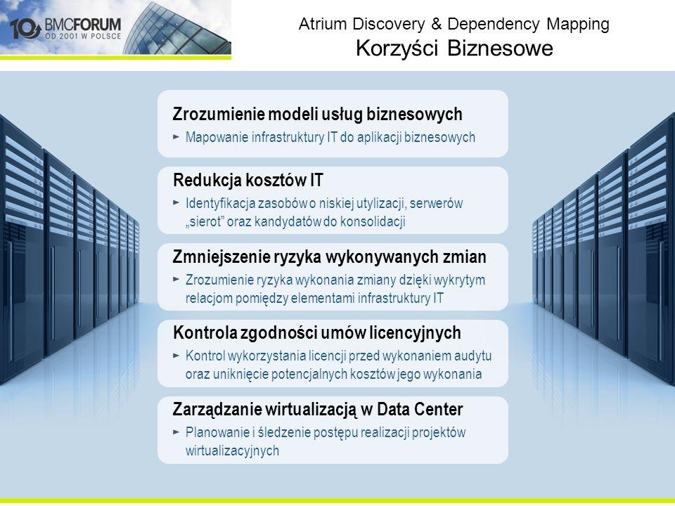 21 Redukcja kosztów IT Identyfikacja zasobów o niskiej utylizacji, serwerów sierot oraz kandydatów do konsolidacji Zmniejszenie ryzyka wykonywanych zmian Zrozumienie ryzyka wykonania zmiany dzięki wykrytym relacjom pomiędzy elementami infrastruktury IT Zrozumienie modeli usług biznesowych Mapowanie infrastruktury IT do aplikacji biznesowych Zarządzanie wirtualizacją w Data Center Planowanie i śledzenie postępu realizacji projektów wirtualizacyjnych Atrium Discovery & Dependency Mapping Korzyści Biznesowe Kontrola zgodności umów licencyjnych Kontrol wykorzystania licencji przed wykonaniem audytu oraz uniknięcie potencjalnych kosztów jego wykonania