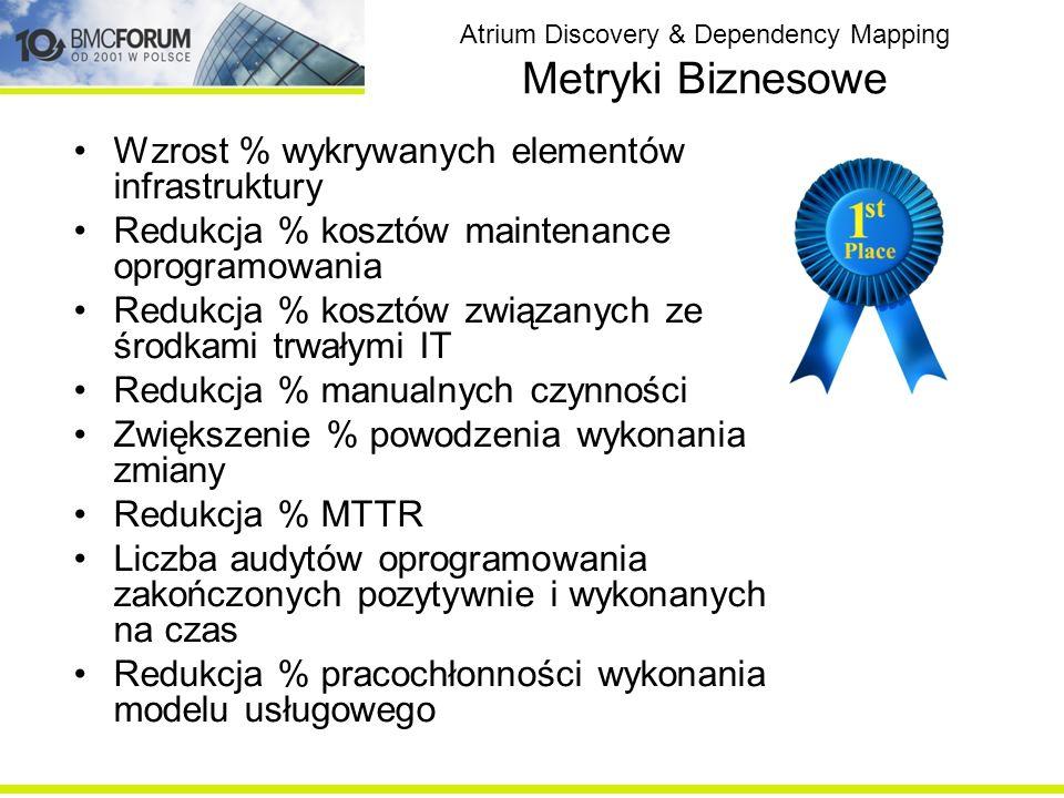 Atrium Discovery & Dependency Mapping Metryki Biznesowe Wzrost % wykrywanych elementów infrastruktury Redukcja % kosztów maintenance oprogramowania Re