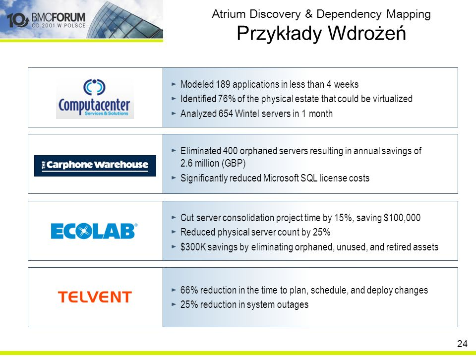 24 Atrium Discovery & Dependency Mapping Przykłady Wdrożeń Eliminated 400 orphaned servers resulting in annual savings of 2.6 million (GBP) Significantly reduced Microsoft SQL license costs Cut server consolidation project time by 15%, saving $100,000 Reduced physical server count by 25% $300K savings by eliminating orphaned, unused, and retired assets Modeled 189 applications in less than 4 weeks Identified 76% of the physical estate that could be virtualized Analyzed 654 Wintel servers in 1 month 66% reduction in the time to plan, schedule, and deploy changes 25% reduction in system outages