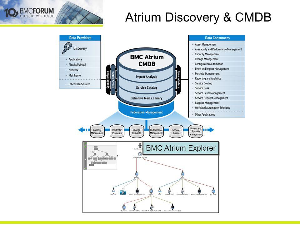 Atrium Discovery & CMDB BMC Atrium Explorer