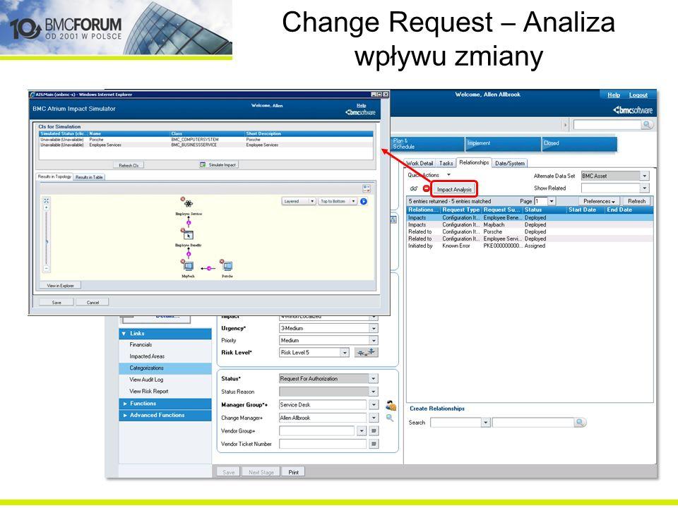 Collaborative Application Mapping - CAM W pełni dynamicznie Automatyczne zarządzanie 15