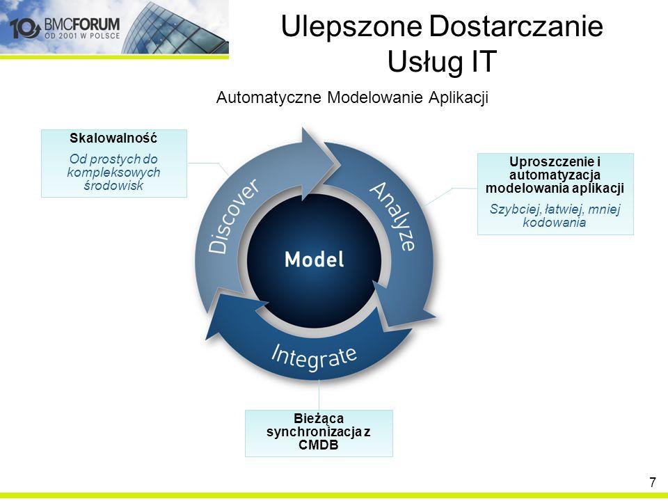 Ulepszone Dostarczanie Usług IT Skalowalność Od prostych do kompleksowych środowisk Uproszczenie i automatyzacja modelowania aplikacji Szybciej, łatwiej, mniej kodowania Bieżąca synchronizacja z CMDB Automatyczne Modelowanie Aplikacji 7