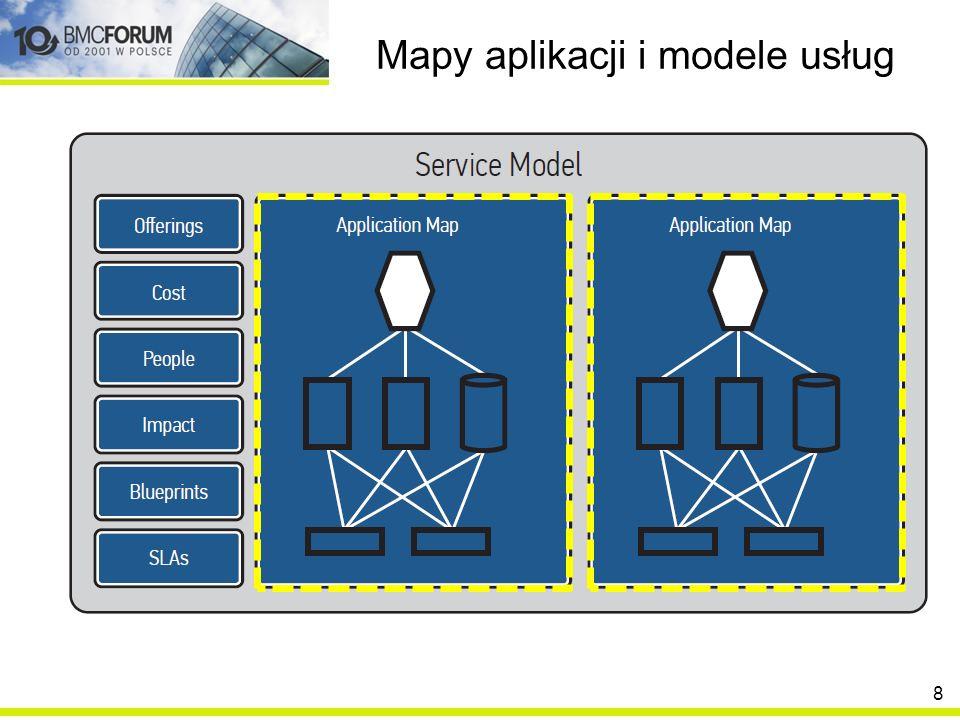 Mapy aplikacji i modele usług 8
