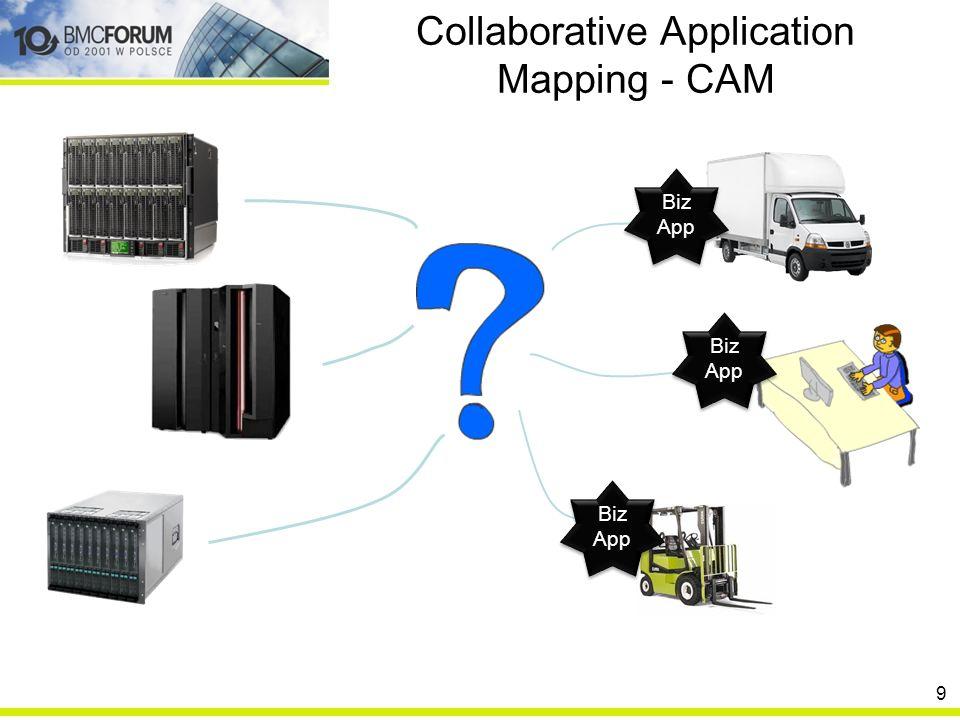 Przykłady wdrożeń Bartosz Niwiński BMC Software Bartosz_Niwinski@bmc.com +48 606 824 420 BMC Atrium Discovery and Dependency Mapping