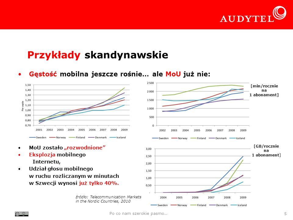 Przykłady skandynawskie Gęstość mobilna jeszcze rośnie… ale MoU już nie: MoU zostało rozwodnione Eksplozja mobilnego Internetu, Udział głosu mobilnego w ruchu rozliczanym w minutach w Szwecji wynosi już tylko 40%.
