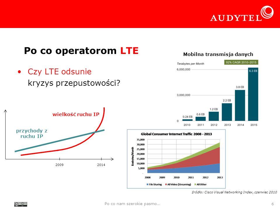Po co operatorom LTE Czy LTE odsunie kryzys przepustowości.