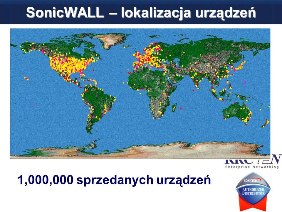 SonicWALL – lokalizacja urządzeń 1,000,000 sprzedanych urządzeń
