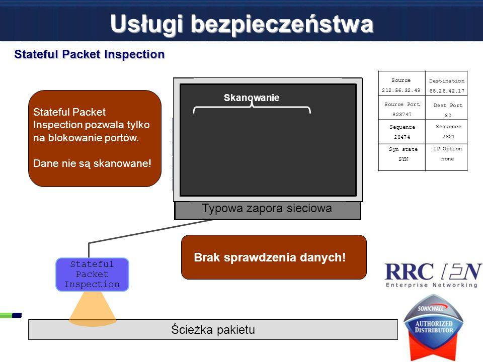 Usługi bezpieczeństwa Typowa zapora sieciowa Ścieżka pakietu Skanowanie Version | Service | Total Length ID | Flags | Fragment TTL | Protocol | IP Che