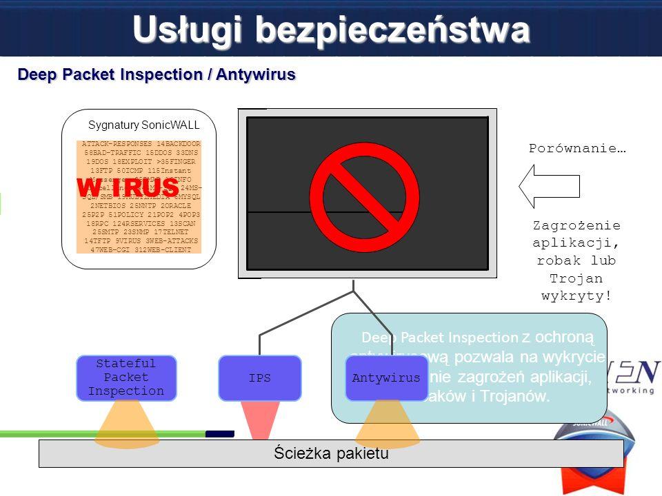Usługi bezpieczeństwa Stateful Packet Inspection IPS Deep Packet Inspection z ochroną antywirusową pozwala na wykrycie i blokowanie zagrożeń aplikacji
