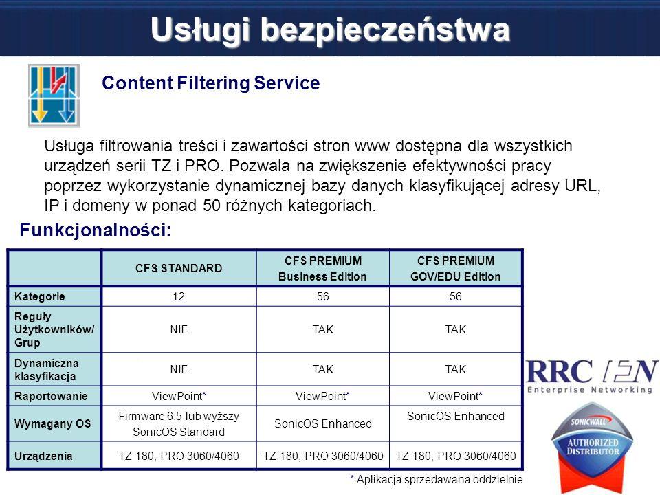 Usługi bezpieczeństwa Content Filtering Service Usługa filtrowania treści i zawartości stron www dostępna dla wszystkich urządzeń serii TZ i PRO. Pozw