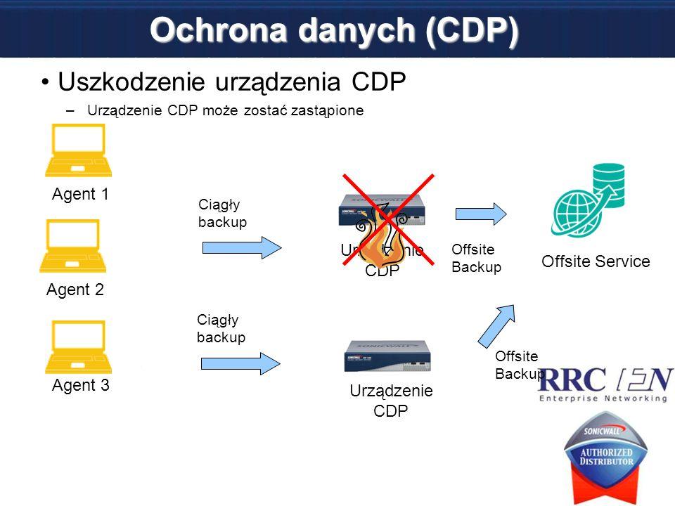 Ochrona danych (CDP) Uszkodzenie urządzenia CDP –Urządzenie CDP może zostać zastąpione Urządzenie CDP Offsite Service Offsite Backup Agent 1 Agent 2 A