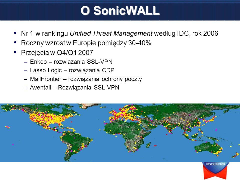 Nr 1 w rankingu Unified Threat Management według IDC, rok 2006 Roczny wzrost w Europie pomiędzy 30-40% Przejęcia w Q4/Q1 2007 –Enkoo – rozwiązania SSL