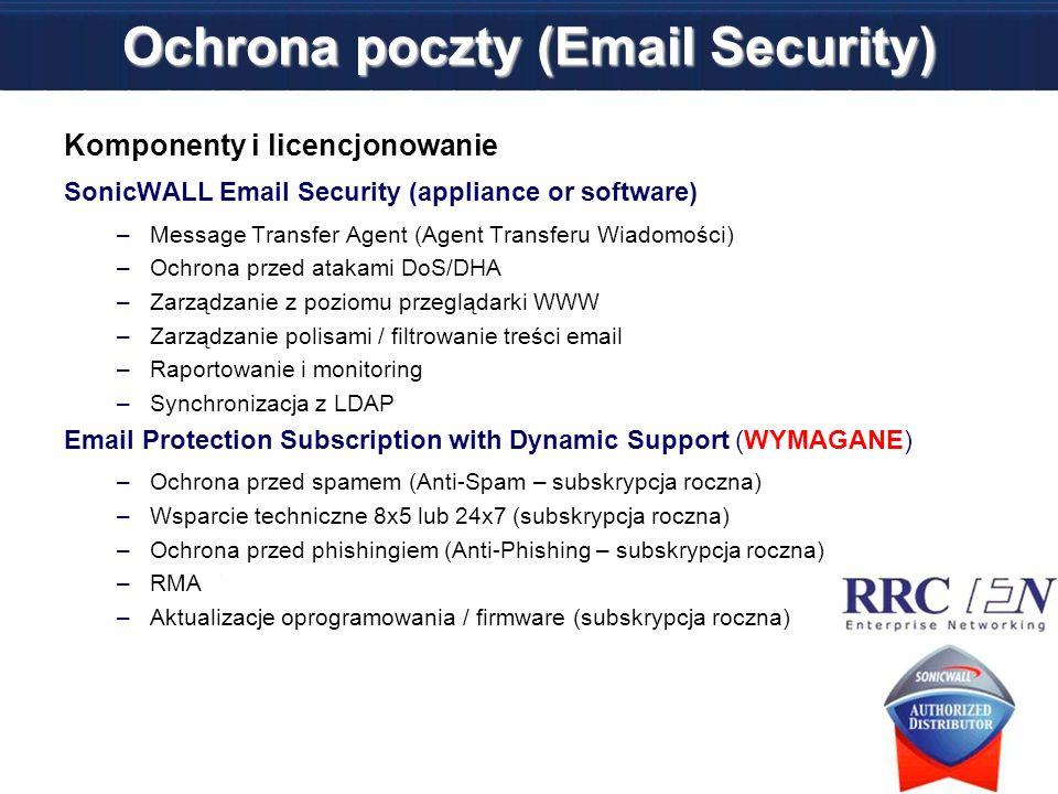 Komponenty i licencjonowanie SonicWALL Email Security (appliance or software) –Message Transfer Agent (Agent Transferu Wiadomości) –Ochrona przed atak