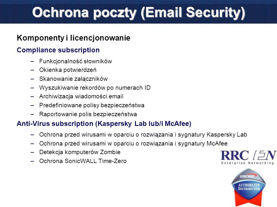 Ochrona poczty (Email Security) Komponenty i licencjonowanie Compliance subscription –Funkcjonalność słowników –Okienka potwierdzeń –Skanowanie załącz