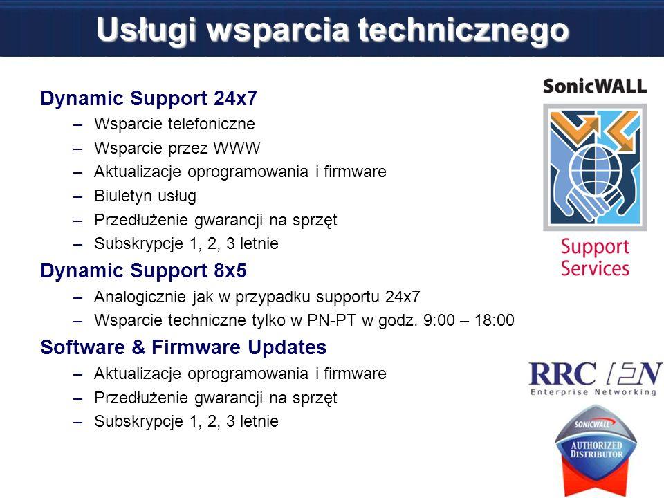 Usługi wsparcia technicznego Dynamic Support 24x7 –Wsparcie telefoniczne –Wsparcie przez WWW –Aktualizacje oprogramowania i firmware –Biuletyn usług –