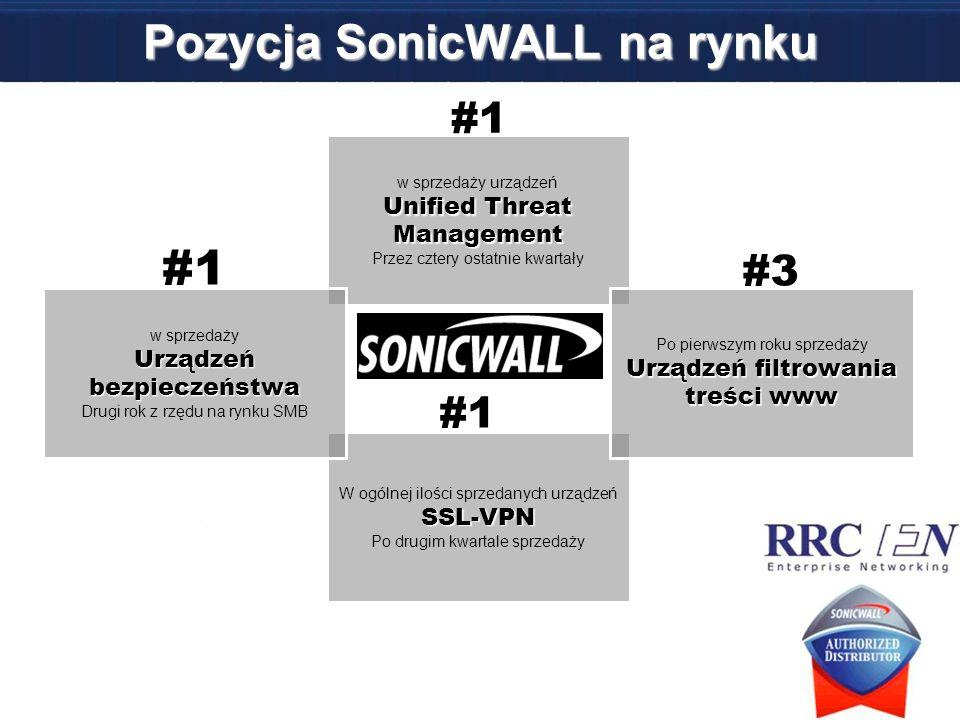 Ochrona poczty (Email Security) Rozwiązanie Email Security jako jedyny produkt w ofercie SonicWALL dostępne jest zarówno w wersji sprzętowej jak i programowej (instalowanej na serwerach Windows 2000 lub Windows 2003).