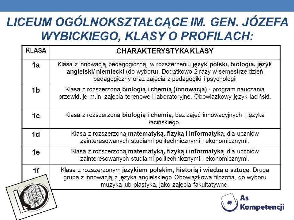 KLASA CHARAKTERYSTYKA KLASY 1a Klasa z innowacją pedagogiczną, w rozszerzeniu język polski, biologia, język angielski/ niemiecki (do wyboru). Dodatkow