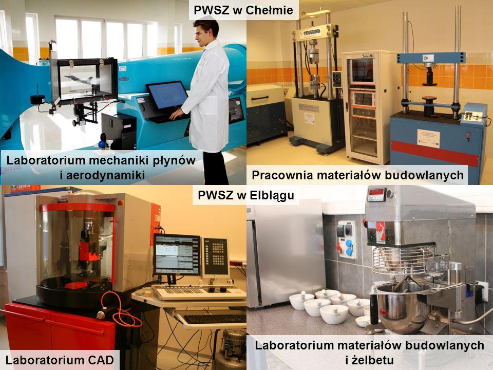 Pracownia materiałów budowlanych PWSZ w Chełmie Laboratorium mechaniki płynów i aerodynamiki PWSZ w Elblągu Laboratorium CAD Laboratorium materiałów b